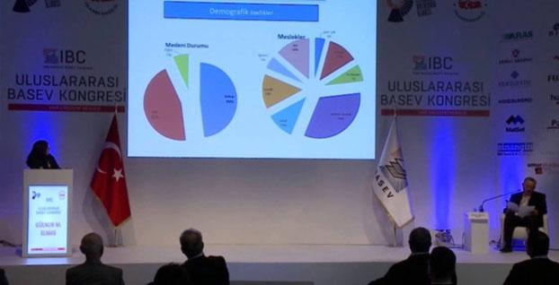 BASEV Kongresi başladı