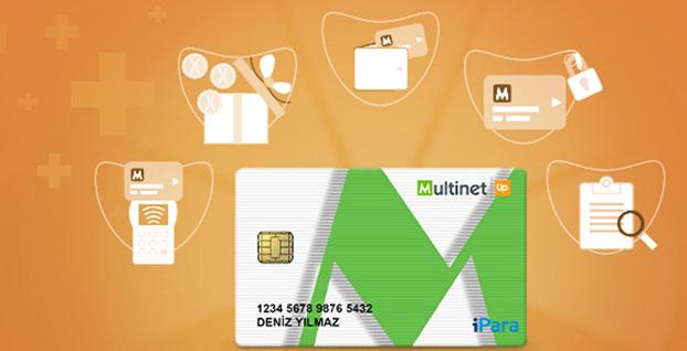 Multinet'ten  yılbaşı alışverişinde yüzde 30 indirim imkanı