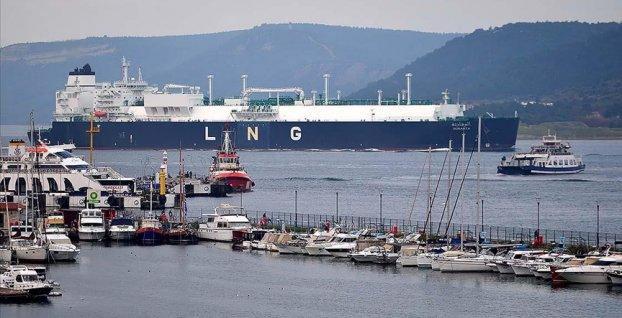 LNG ithalatı 2019 yılına göre yüzde 0,4 arttı