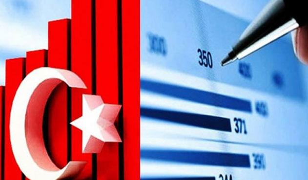 Seçim sonuçlarına kredi kuruluşlarından olumlu tepki