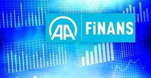 AA Finans#039;ın PPK Beklenti Anketi...