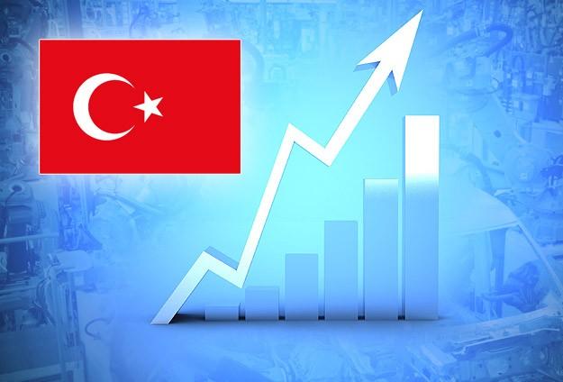 Türkiye Avrupa'dan fazla büyüdü